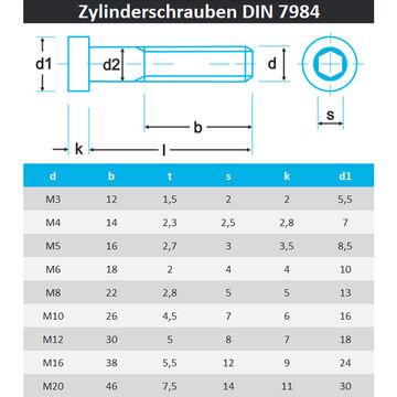 Zylinderschrauben Innensechskant DIN 7984 Edelstahl V2A M8   niedrige Norm