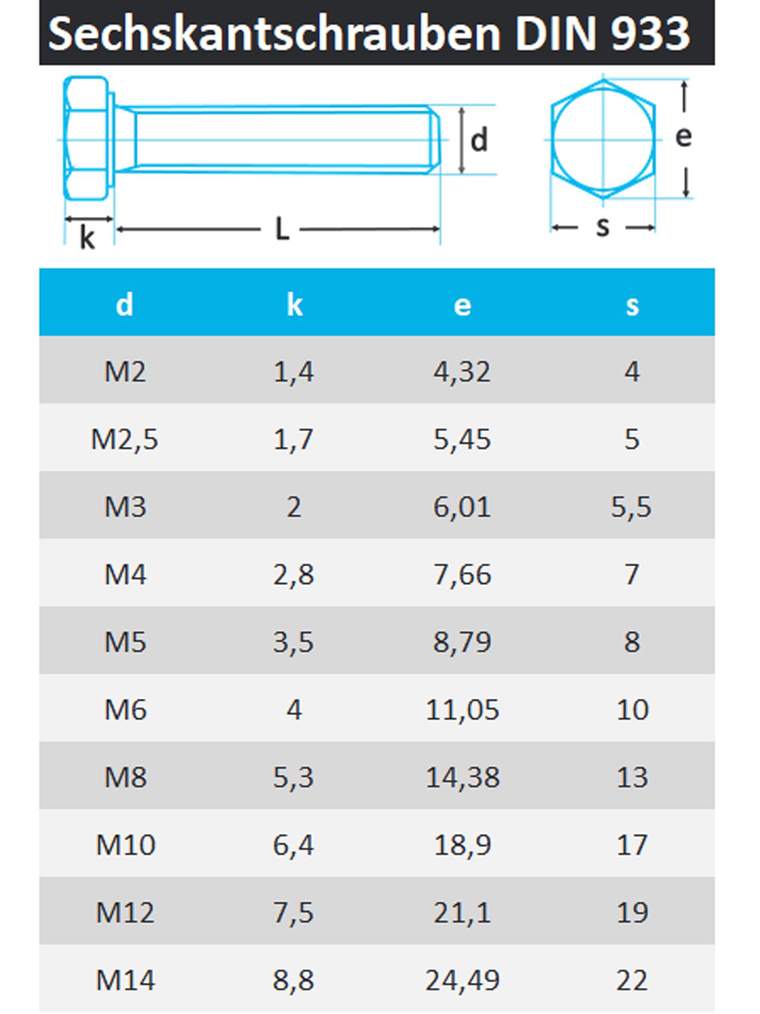 Maschinenschrauben Sechskantschrauben M3x10 mm aus Edelstahl A2 Schrauben von MESAROS/® | DIN 933 Gewindeschrauben 10 St/ück