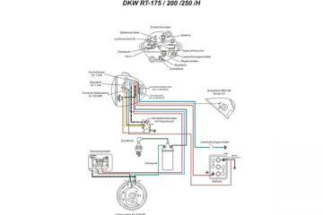 Kabelbaum DKW RT 250-2 + Schaltplan | eBay