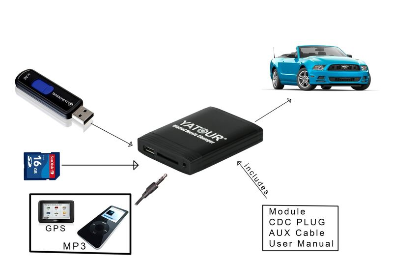 USB Sd Mp3 Aux Adaptador Adecuado para Volvo Radio Sc 816 836 900 901 Cr 905