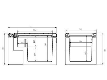 Kompressorkühlbox 35L 12V //24V DC 230V AC  Westech Kühlbox Solar KFZ Cooling