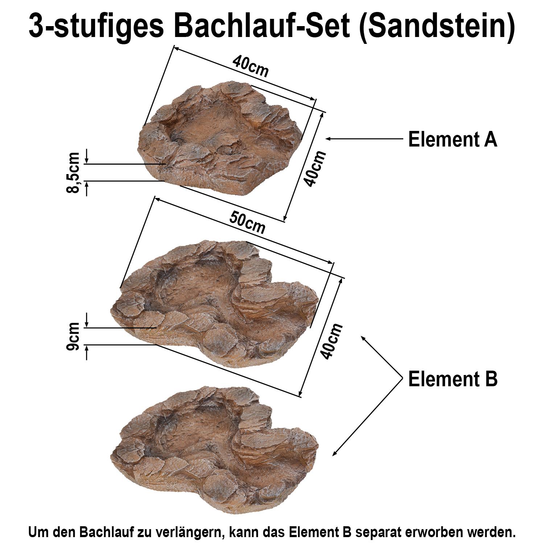 BACHLAUF-GARTENBRUNNEN-SOLAR-SPRINGBRUNNEN-WASSERFALL-GARTEN-TEICH-WASSERSPIEL Indexbild 9