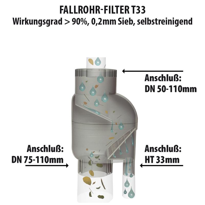thumbnail 21 - Rain ton Rain Barrel Water Barrel Rain Tank Rainwater Storage Garden Barrel Rain Tank