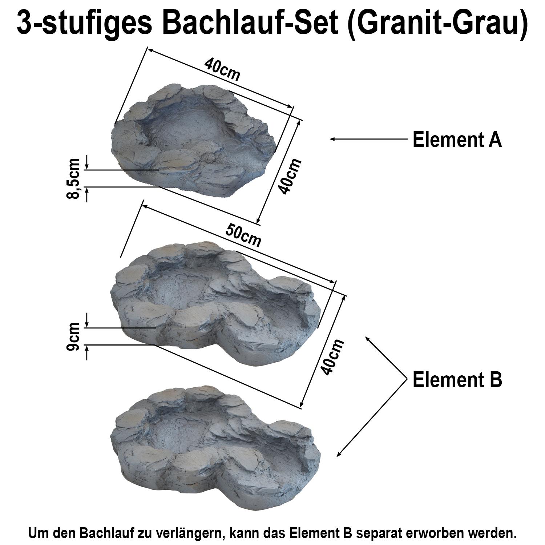 BACHLAUF-GARTENBRUNNEN-SOLAR-SPRINGBRUNNEN-WASSERFALL-GARTEN-TEICH-WASSERSPIEL Indexbild 6