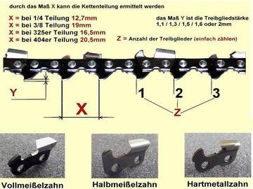 """Hartmetall Sägekette passend für Husqvarna 360 43 cm 3//8/"""" 64 TG 1,5 mm carbide"""