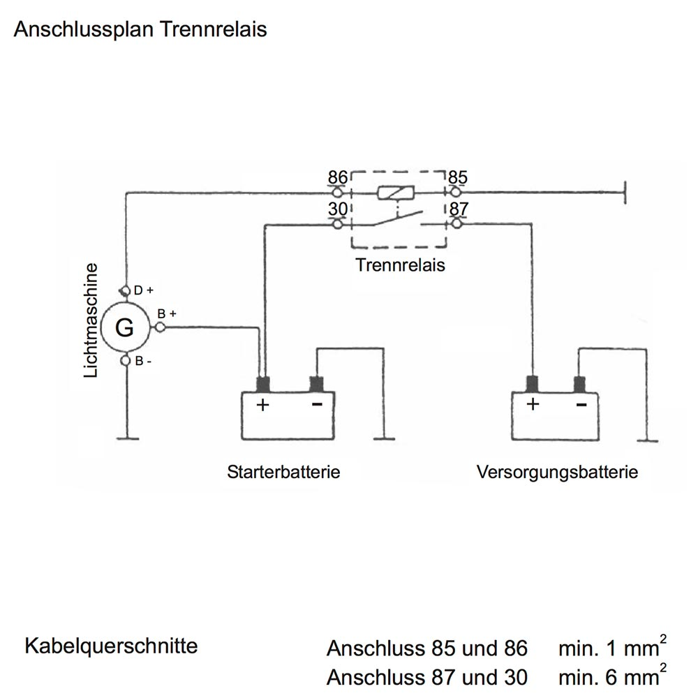 Votronic 2201 Trennrelais 200A Batterietrenner Akku Trennung 2