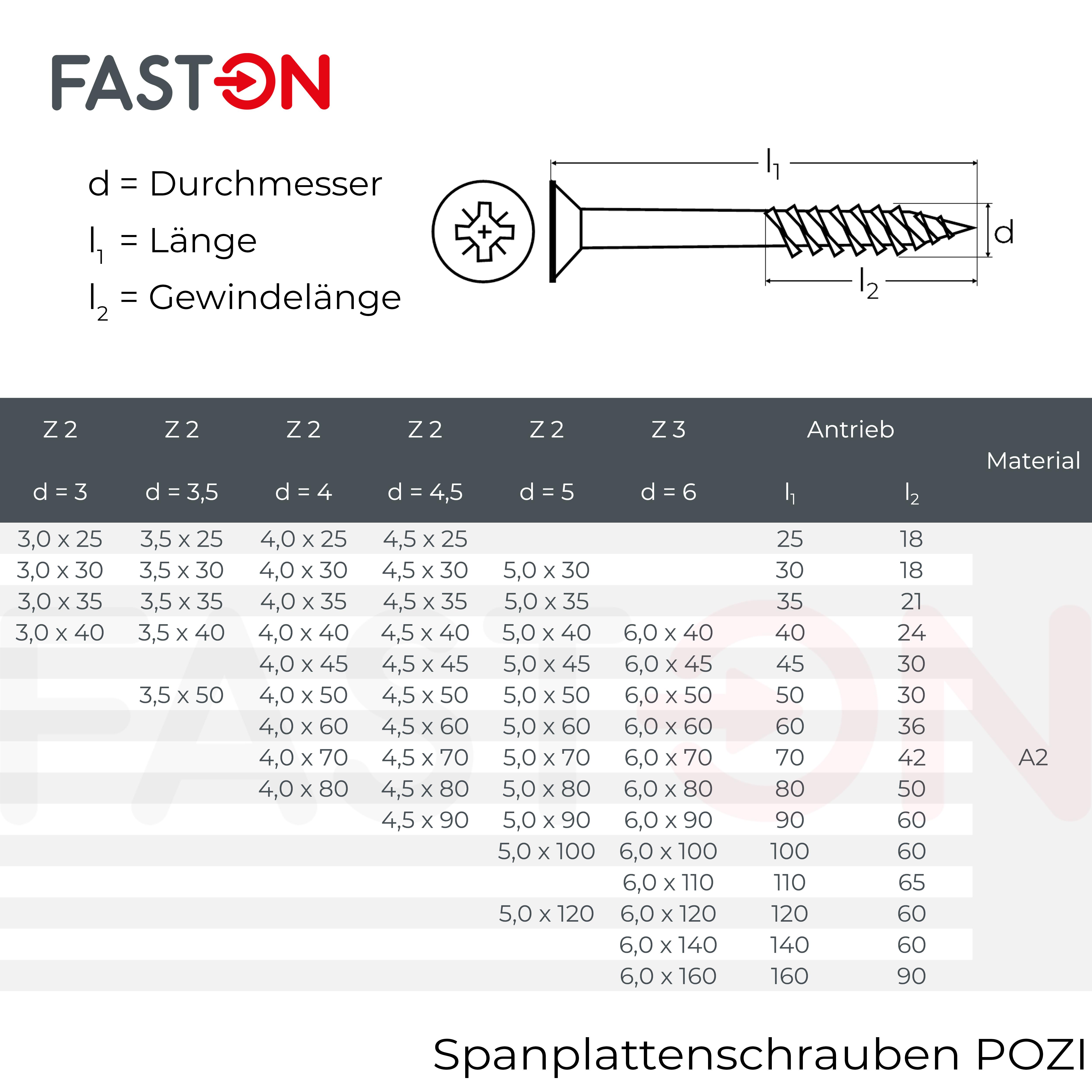 Panneaux De Particules VIS acier inoxydable a2 Torx Pozi Fileté Holzschrauben Senkkopf