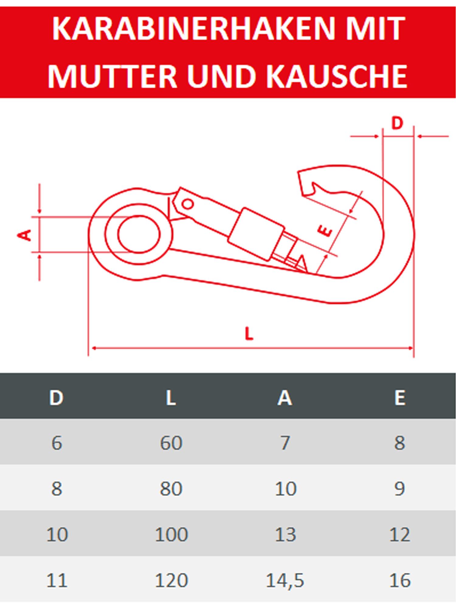 Karabinerhaken Edelstahl A4 V4A Karabiner Drahtseil Kausche Schäkel Kette Niro