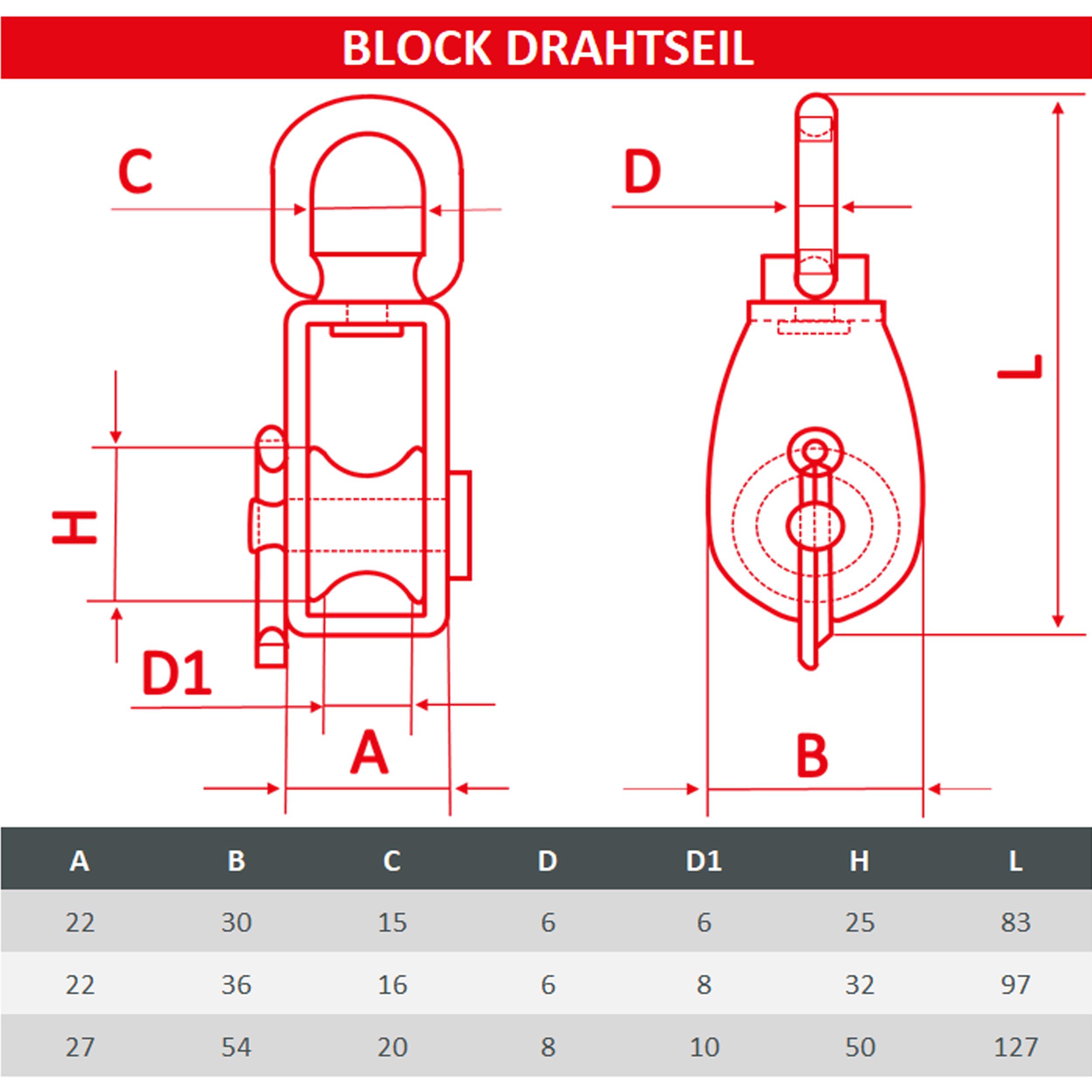 Block Drahtseil Umlenkrolle mit Wirbelauge Edelstahl Seil-Rolle Drahtseilblock
