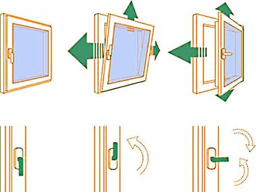 Kellerfenster-Kunststoff-Fenster-Dreh-Kipp-2-Fach-Verglasung-SOFORTLIEFERBAR Indexbild 14