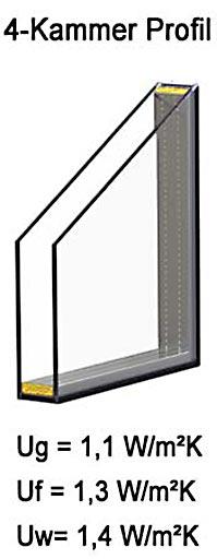 Kellerfenster-Kunststoff-Fenster-Dreh-Kipp-2-Fach-Verglasung-SOFORTLIEFERBAR Indexbild 13