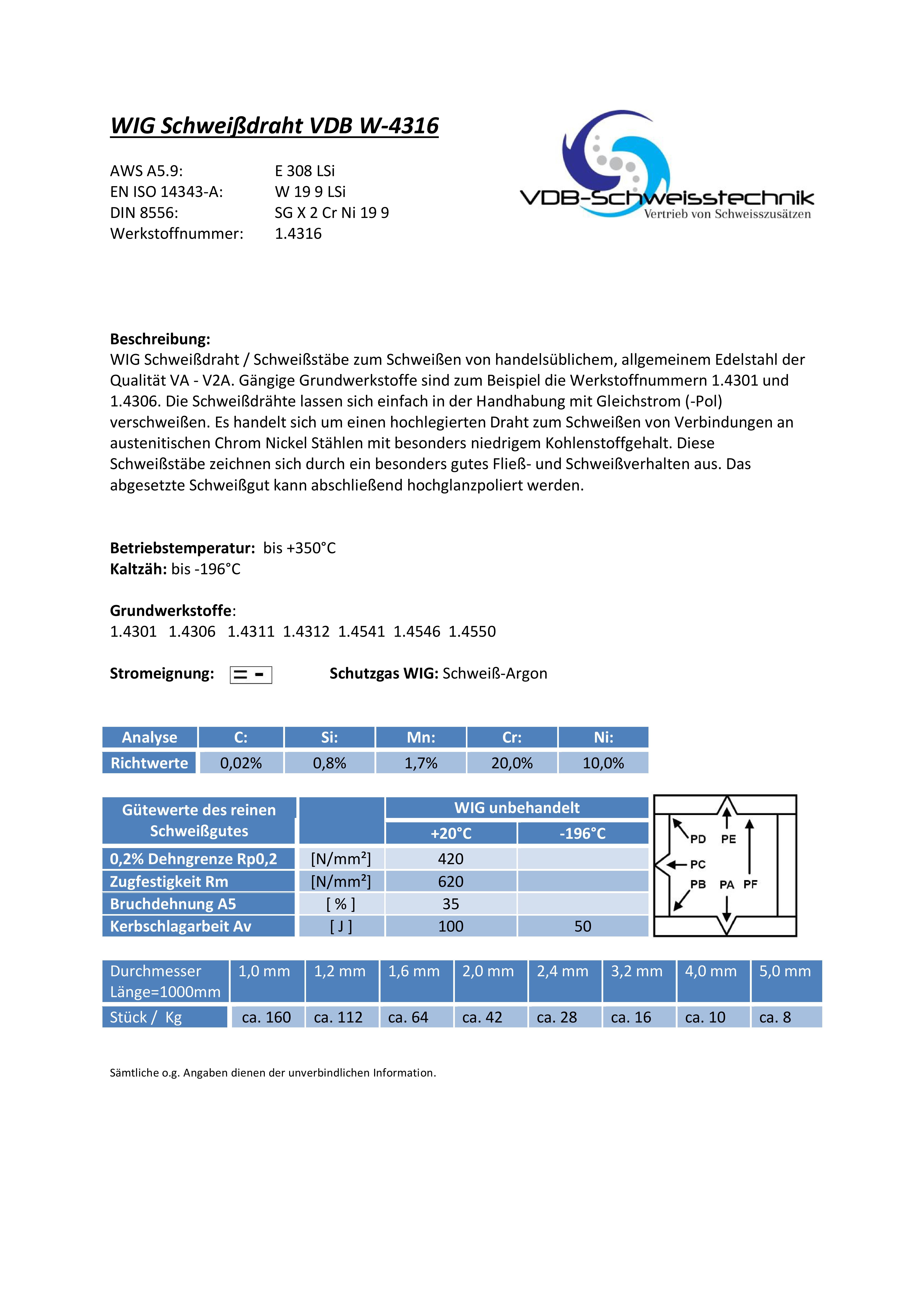 Schweissdraht Edelstahl WIG 1.4316 VA V2A 308 INOX NIRO 4316 Schweißstäbe TIG