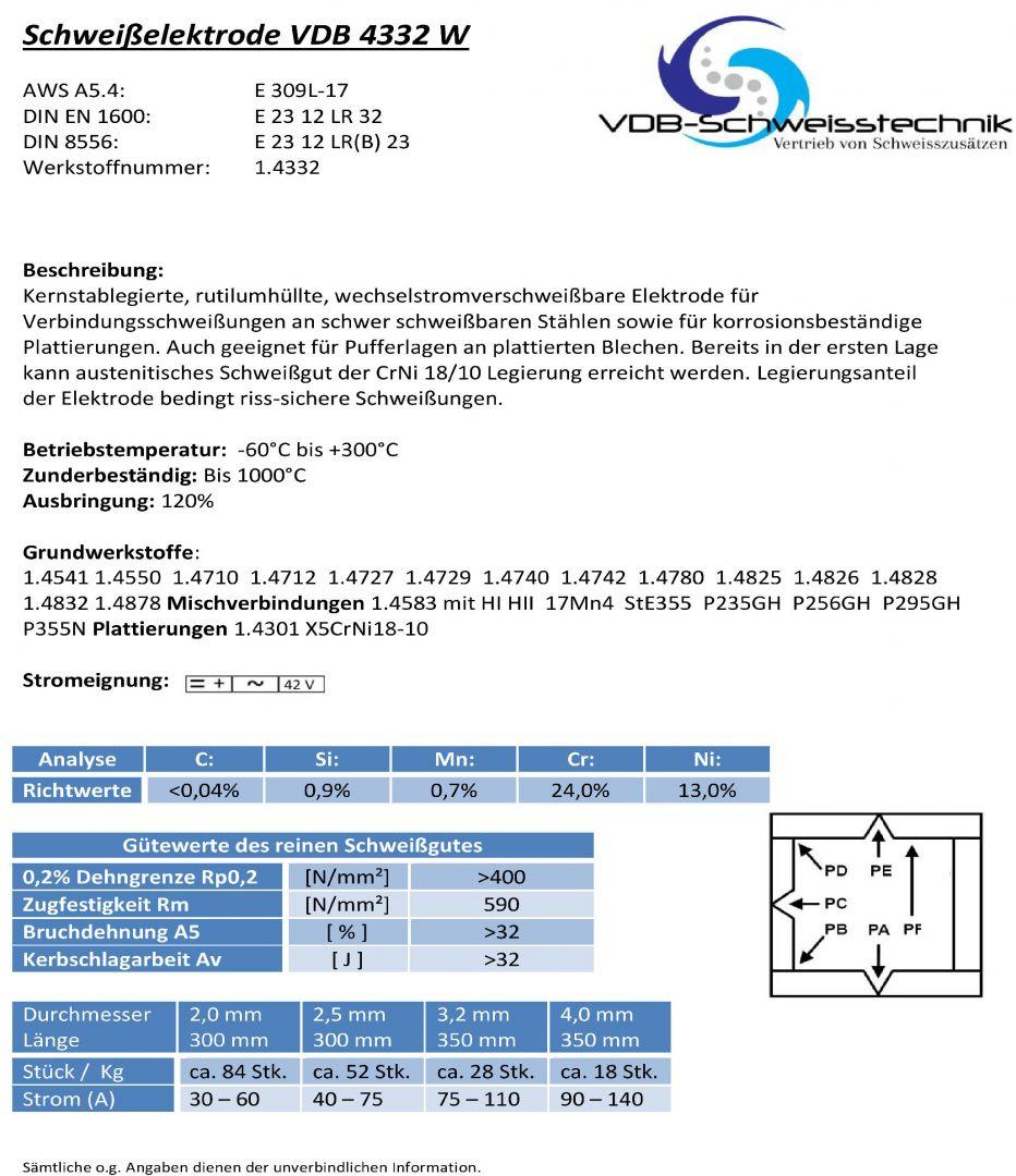 Schweißelektroden Edelstahl 1.4332 ER 309 4332 W Mischelektroden ...