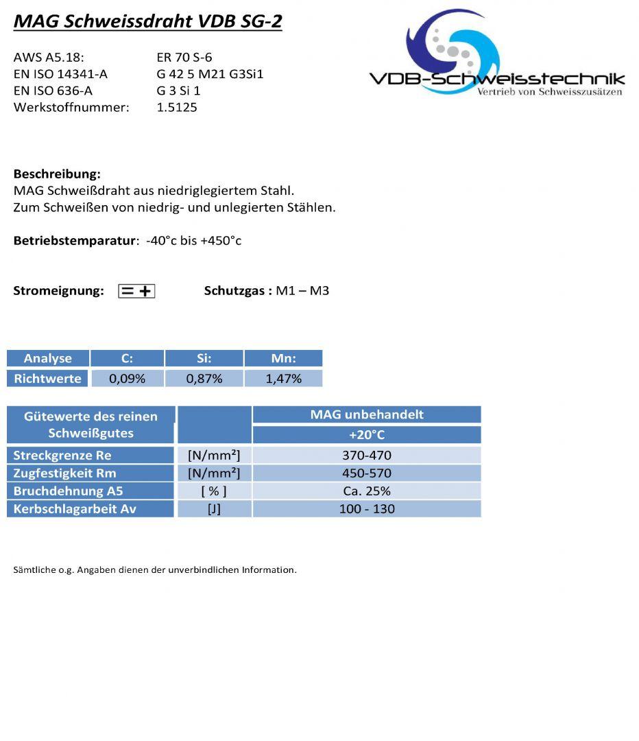 Schweißdraht Stahl 1.5125 MIG MAG SG2 GII Universal Draht Schweißen G3Si1 W3Si1