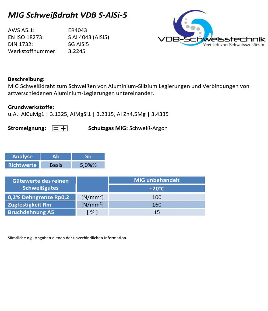 Ausgezeichnet Sg Schweißdraht Bilder - Elektrische Schaltplan-Ideen ...