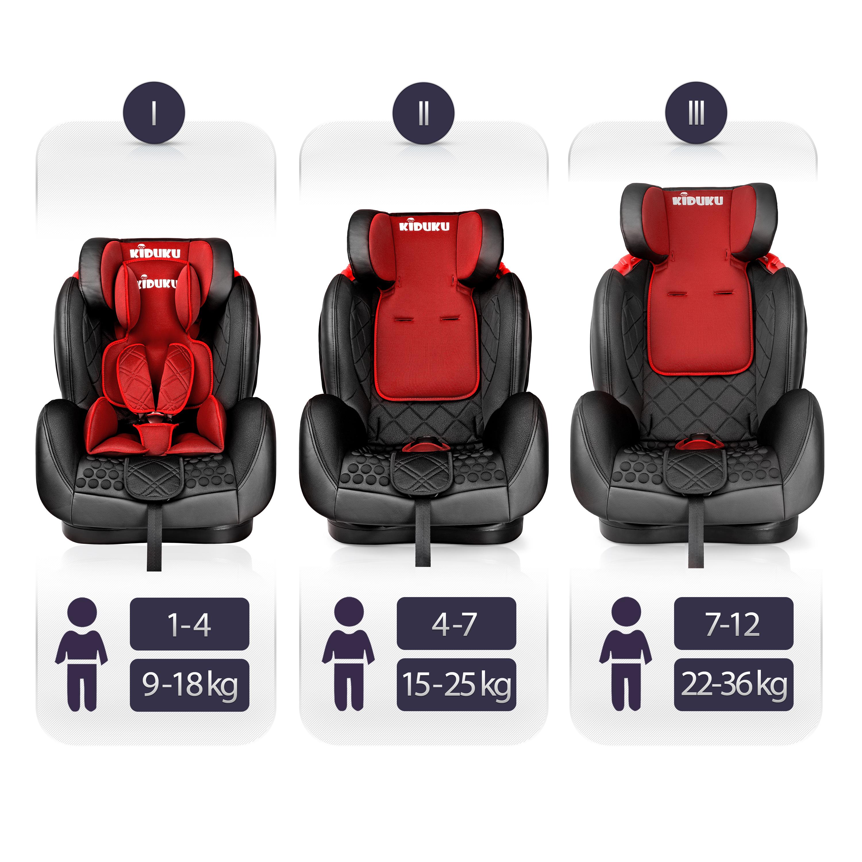 Kindersitz Gruppe 3 Mit 5-Punkt Gurt