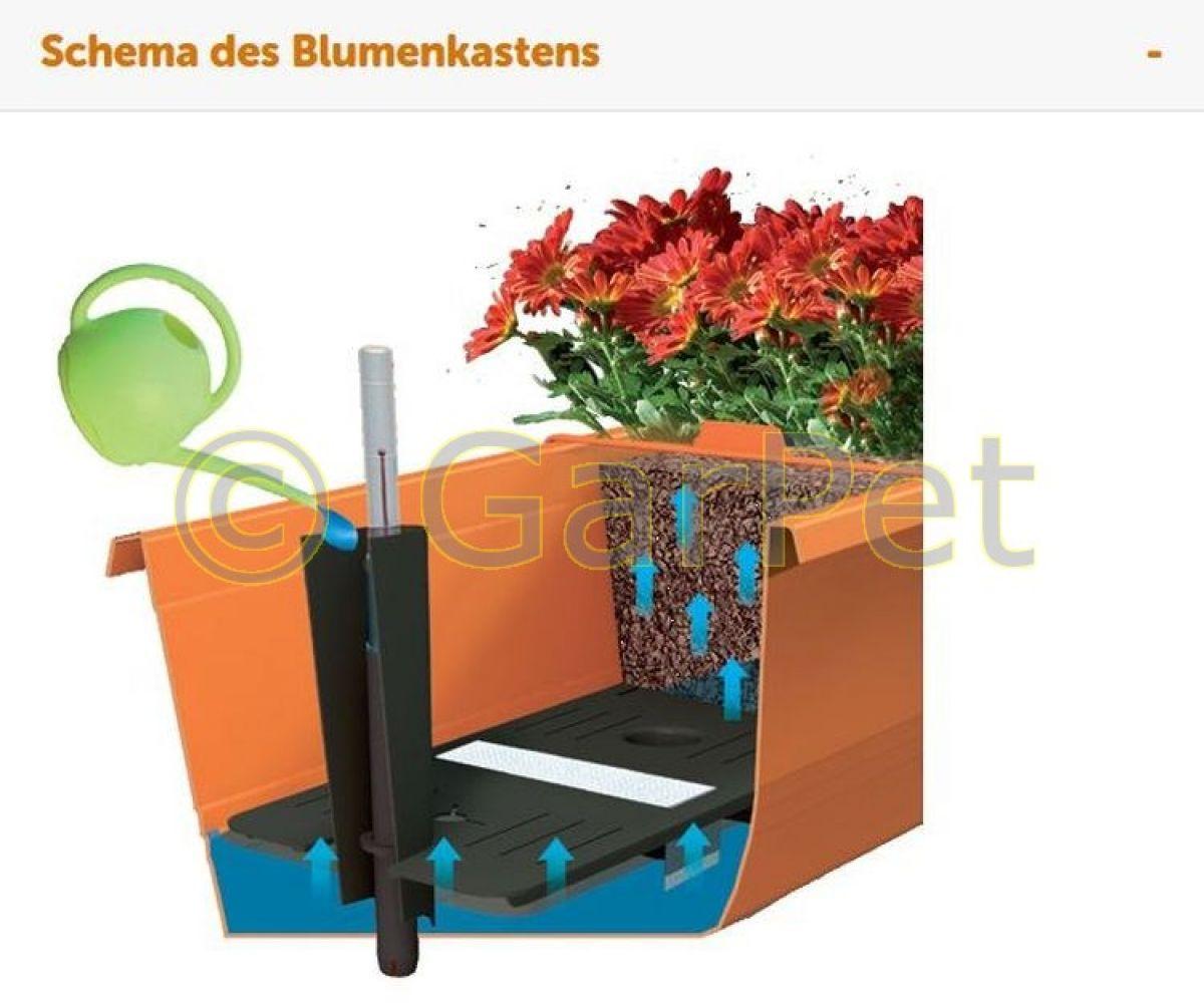 blumenkasten mit wasserspeicher bergamot balkon kasten pflanz k bel gef halter ebay. Black Bedroom Furniture Sets. Home Design Ideas