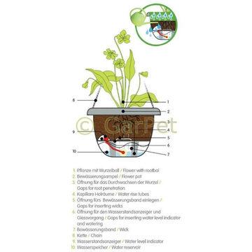 Blumentopf Mit Wasserspeicher Mareta Blumenampel Mit Kette Hange Ampel Ebay