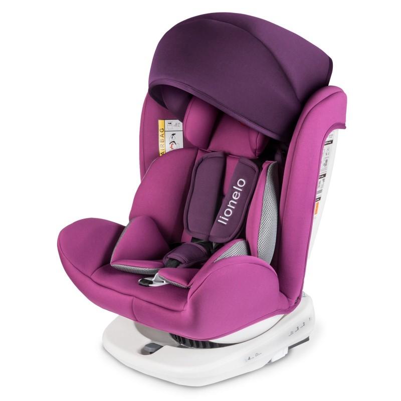 Lionelo-Bastiaan-360-Auto-Kindersitz-Autositz-ISOFIX-9-36Kg-Gruppe-0-1-2-3-TUV Indexbild 28