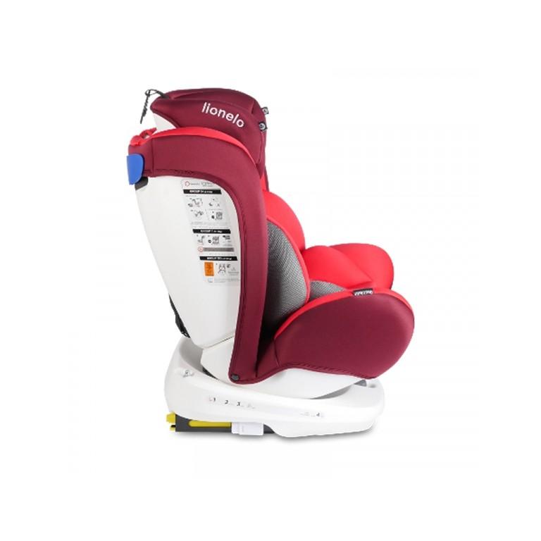 Lionelo-Bastiaan-360-Auto-Kindersitz-Autositz-ISOFIX-9-36Kg-Gruppe-0-1-2-3-TUV Indexbild 19
