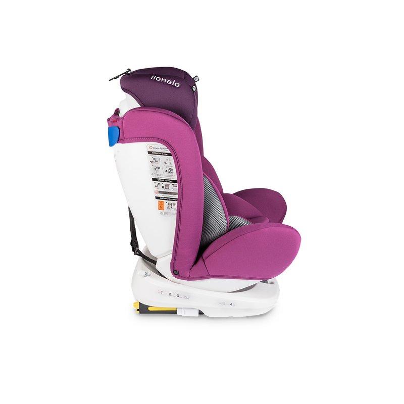 Lionelo-Bastiaan-360-Auto-Kindersitz-Autositz-ISOFIX-9-36Kg-Gruppe-0-1-2-3-TUV Indexbild 26