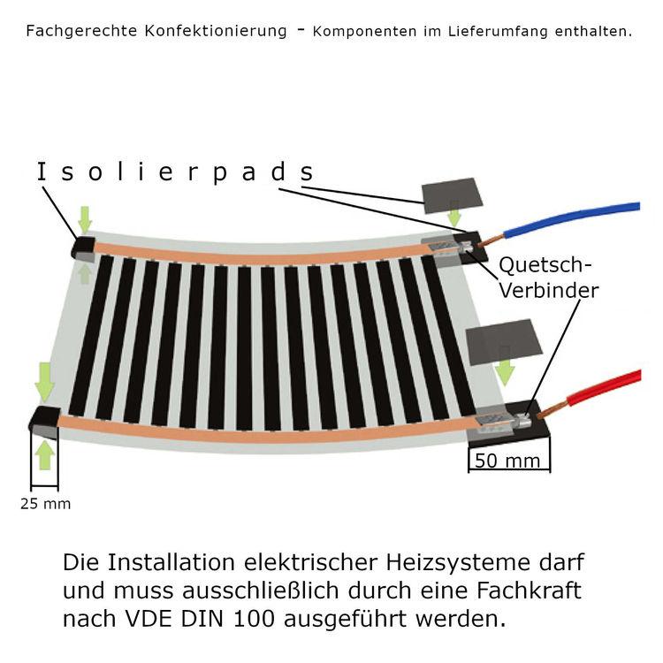 Flächenheizung Elektrisch Wand