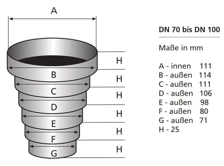 Friaphon Passstück Stützrohr schalldämmendes Hausabfluss-System  DN 70 u.100